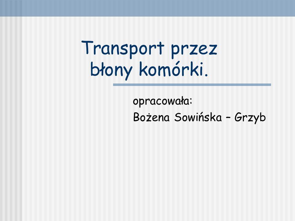 Transport przez błony komórki. opracowała: Bożena Sowińska – Grzyb