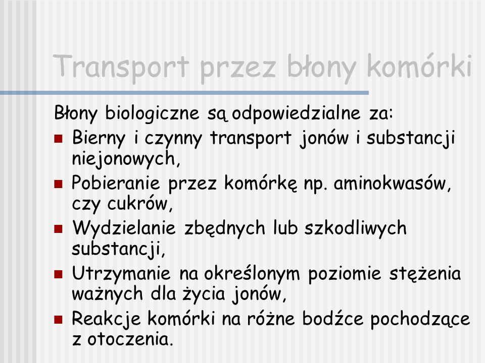 Transport przez błony komórki Błony biologiczne są odpowiedzialne za: Bierny i czynny transport jonów i substancji niejonowych, Pobieranie przez komór