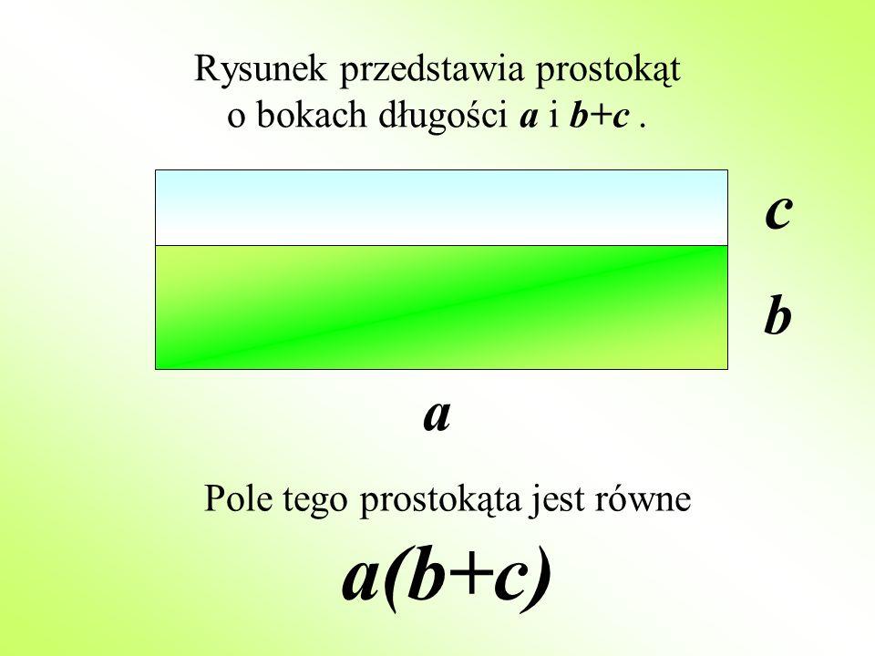 Rysunek przedstawia prostokąt o bokach długości a i b+c. c Pole tego prostokąta jest równe a(b+c) b a
