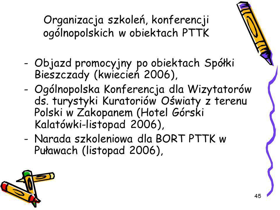 45 Organizacja szkoleń, konferencji ogólnopolskich w obiektach PTTK -Objazd promocyjny po obiektach Spółki Bieszczady (kwiecień 2006), -Ogólnopolska K