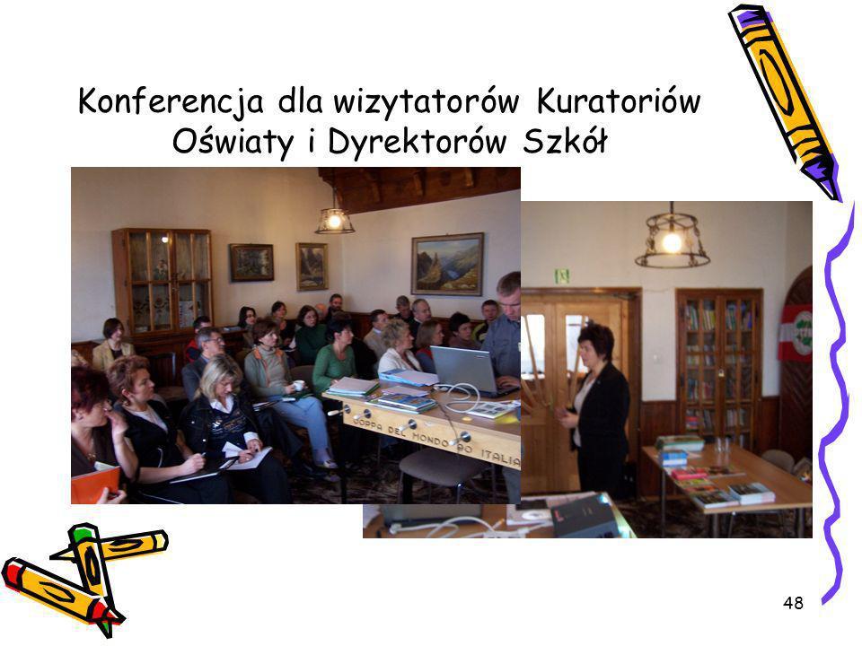 48 Konferencja dla wizytatorów Kuratoriów Oświaty i Dyrektorów Szkół
