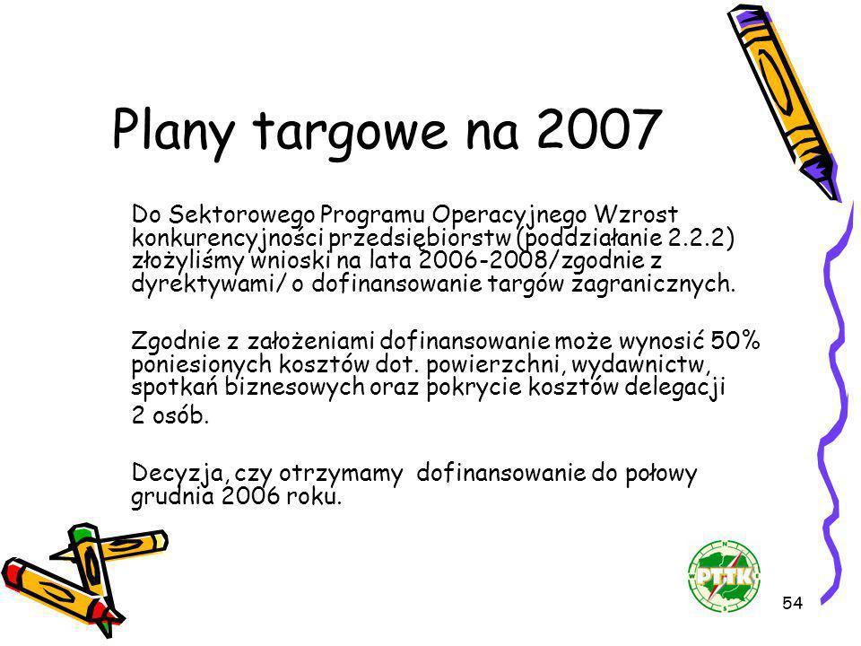 54 Plany targowe na 2007 Do Sektorowego Programu Operacyjnego Wzrost konkurencyjności przedsiębiorstw (poddziałanie 2.2.2) złożyliśmy wnioski na lata