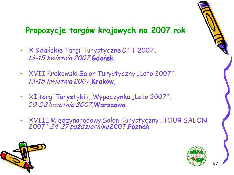 57 Propozycje targów krajowych na 2007 rok X Gdańskie Targi Turystyczne GTT 2007, 13-15 kwietnia 2007,Gdańsk, XVII Krakowski Salon Turystyczny Lato 20