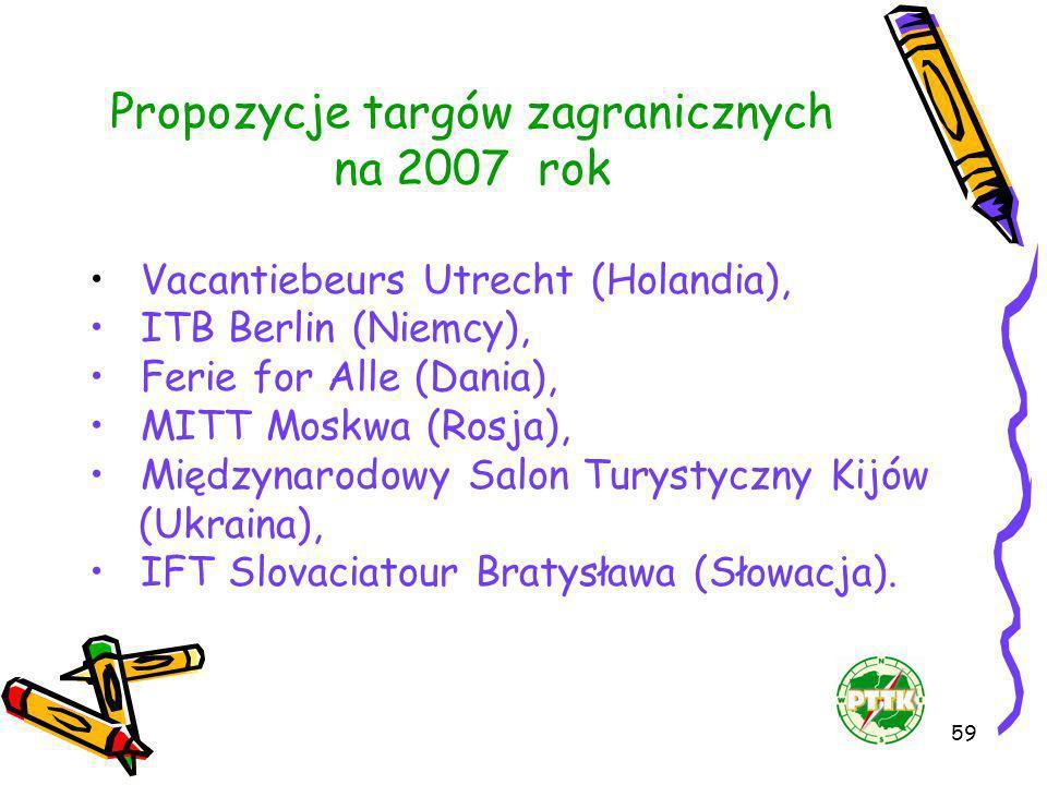 59 Propozycje targów zagranicznych na 2007 rok Vacantiebeurs Utrecht (Holandia), ITB Berlin (Niemcy), Ferie for Alle (Dania), MITT Moskwa (Rosja), Mię