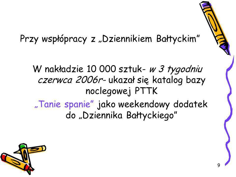 9 Przy wspłópracy z Dziennikiem Bałtyckim W nakładzie 10 000 sztuk- w 3 tygodniu czerwca 2006r- ukazał się katalog bazy noclegowej PTTK Tanie spanie j