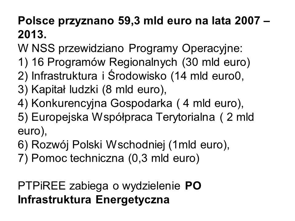 Polsce przyznano 59,3 mld euro na lata 2007 – 2013.