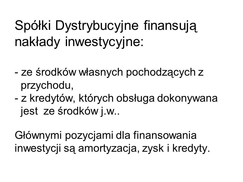 Spółki Dystrybucyjne finansują nakłady inwestycyjne: - ze środków własnych pochodzących z przychodu, - z kredytów, których obsługa dokonywana jest ze środków j.w..