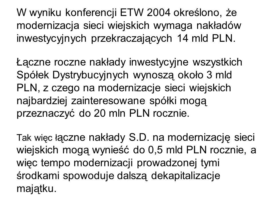 W wyniku konferencji ETW 2004 określono, że modernizacja sieci wiejskich wymaga nakładów inwestycyjnych przekraczających 14 mld PLN.