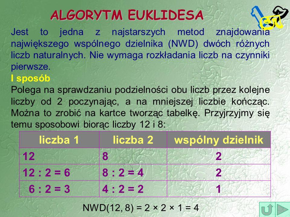 ALGORYTM EUKLIDESA Jest to jedna z najstarszych metod znajdowania największego wspólnego dzielnika (NWD) dwóch różnych liczb naturalnych. Nie wymaga r
