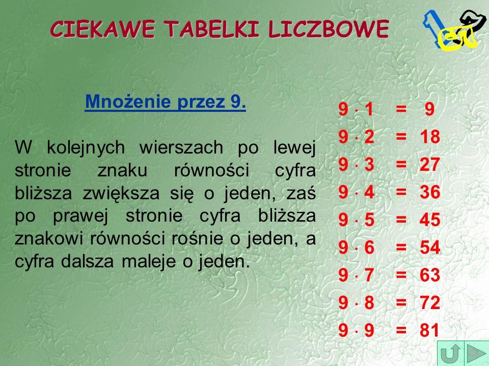 CIEKAWE TABELKI LICZBOWE Mnożenie przez 9. W kolejnych wierszach po lewej stronie znaku równości cyfra bliższa zwiększa się o jeden, zaś po prawej str