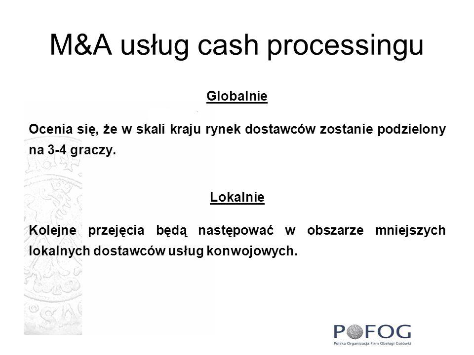 M&A usług cash processingu Globalnie Ocenia się, że w skali kraju rynek dostawców zostanie podzielony na 3-4 graczy. Lokalnie Kolejne przejęcia będą n