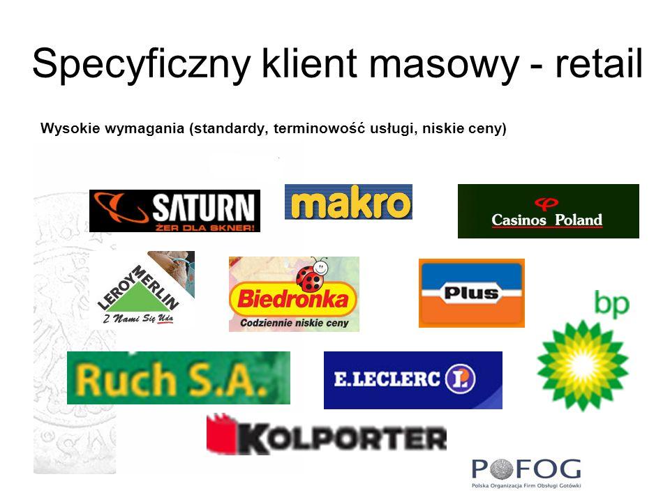 Specyficzny klient masowy - retail Wysokie wymagania (standardy, terminowość usługi, niskie ceny)