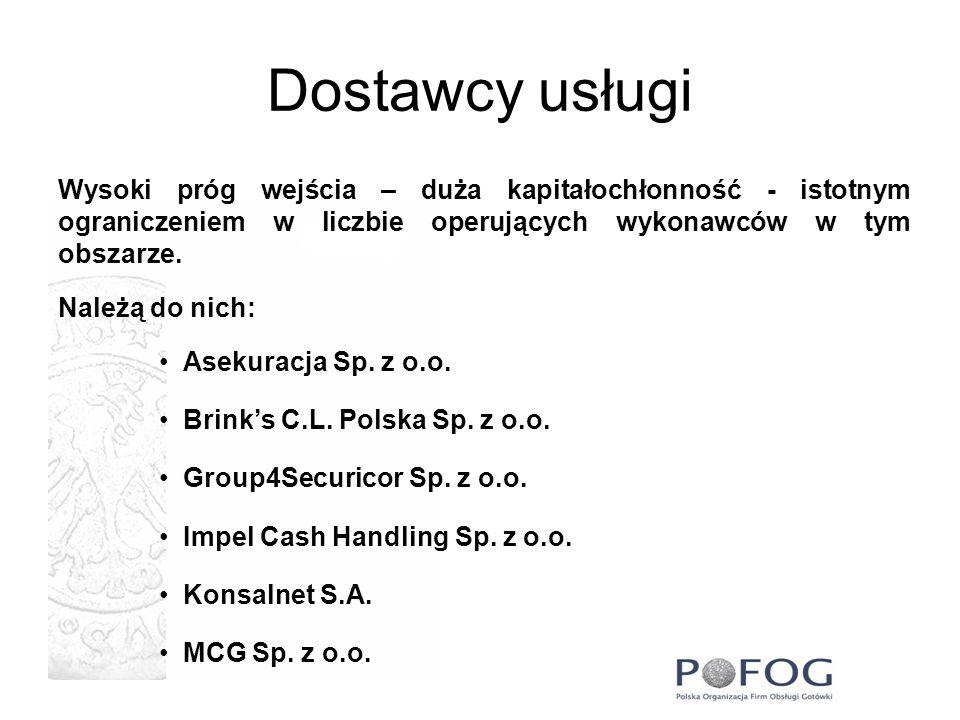 Dywersyfikacja ryzyka -Wymogi Nowej Umowy Kapitałowej – szacowane ryzyk operacyjnych.