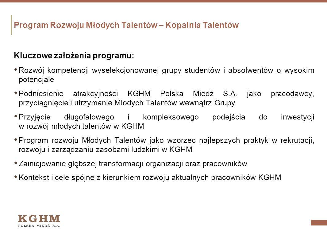Program Stypendialny oraz konkurs o nagrodę Prezesa Zarządu na najlepszą pracę dyplomową Cel programu Uzyskanie przez KGHM przygotowywanych przez stud