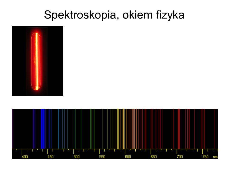 Spektroskopia, okiem fizyka