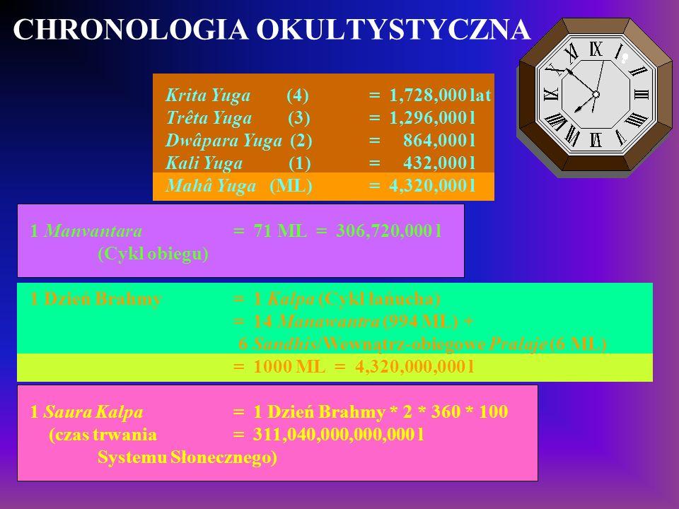 CHRONOLOGIA OKULTYSTYCZNA Krita Yuga (4)= 1,728,000 lat Trêta Yuga (3) = 1,296,000 l Dwâpara Yuga (2) = 864,000 l Kali Yuga (1)= 432,000 l Mahâ Yuga (