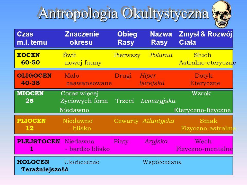 Antropologia Okultystyczna Czas Znaczenie Obieg Nazwa Zmysł & Rozwój m.l. temu okresu Rasy Rasy Ciała EOCEN Świt Pierwszy Polarna Słuch 60-50 nowej fa