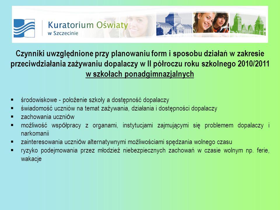 Czynniki uwzględnione przy planowaniu form i sposobu działań w zakresie przeciwdziałania zażywaniu dopalaczy w II półroczu roku szkolnego 2010/2011 w