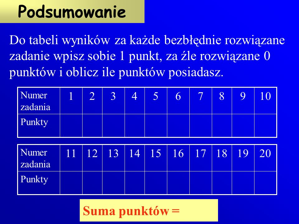 Nie obliczając wartości iloczynu 14 15 16 wpisz do tabeli te liczby jednocyfrowe, przez które ten iloczyn nie jest podzielny.