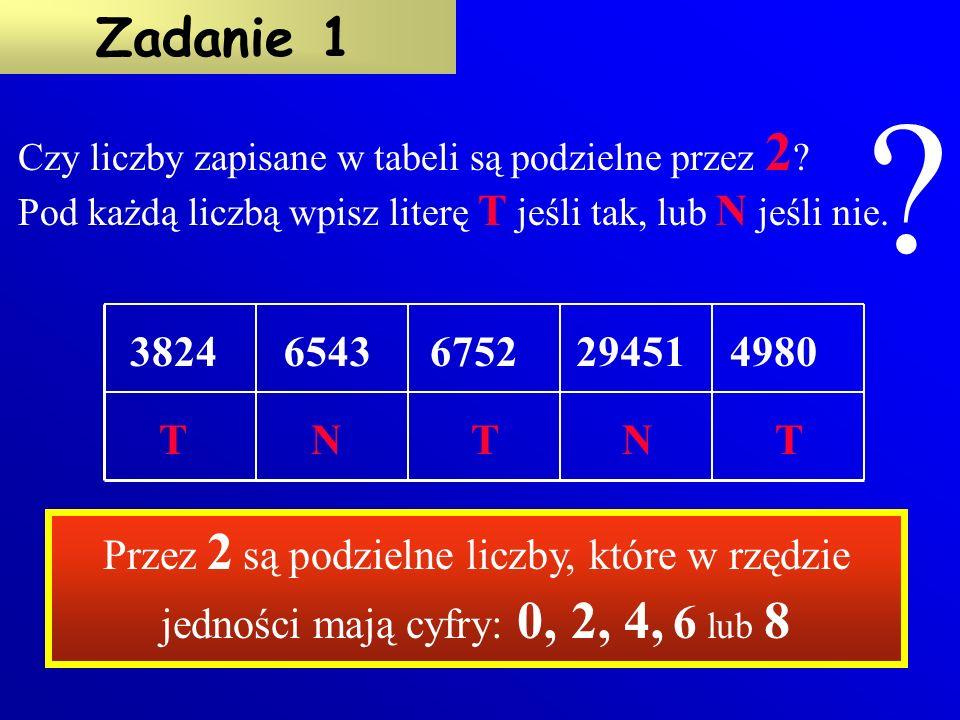 Przez 2 są podzielne liczby, które w rzędzie jedności mają cyfry: 0, 2, 4, 6 lub 8 TNTNT Zadanie 1 Czy liczby zapisane w tabeli są podzielne przez 2 .