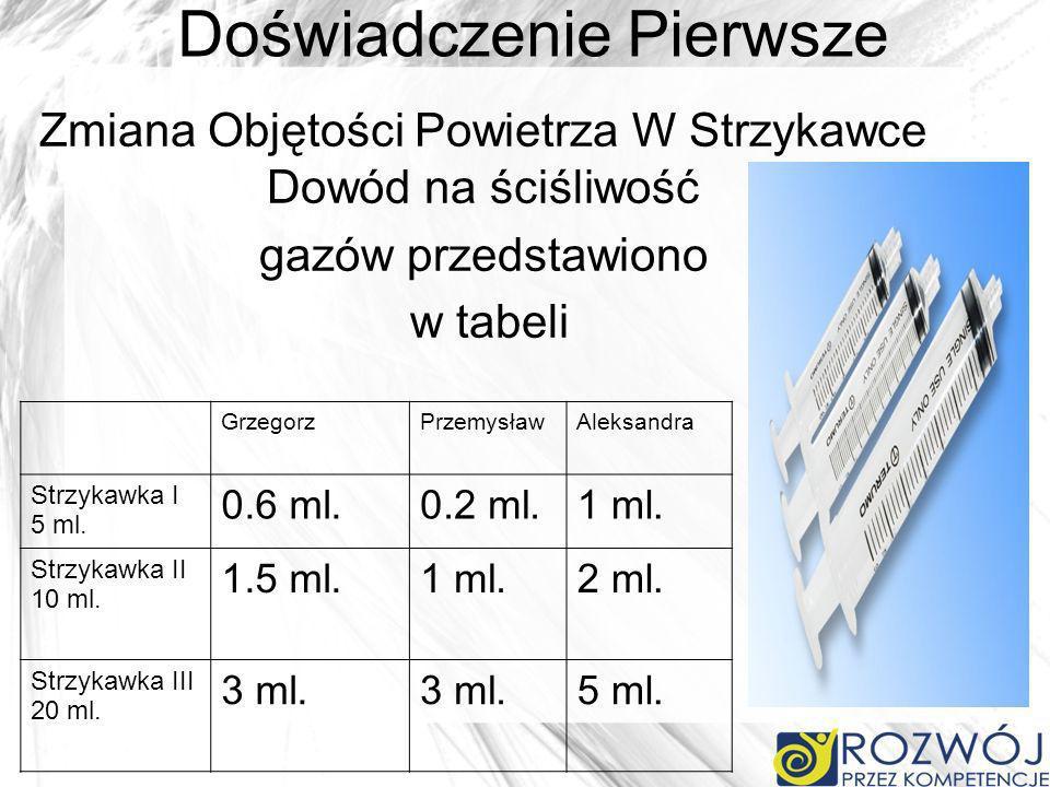 Doświadczenie Pierwsze Zmiana Objętości Powietrza W Strzykawce Dowód na ściśliwość gazów przedstawiono w tabeli GrzegorzPrzemysławAleksandra Strzykawka I 5 ml.