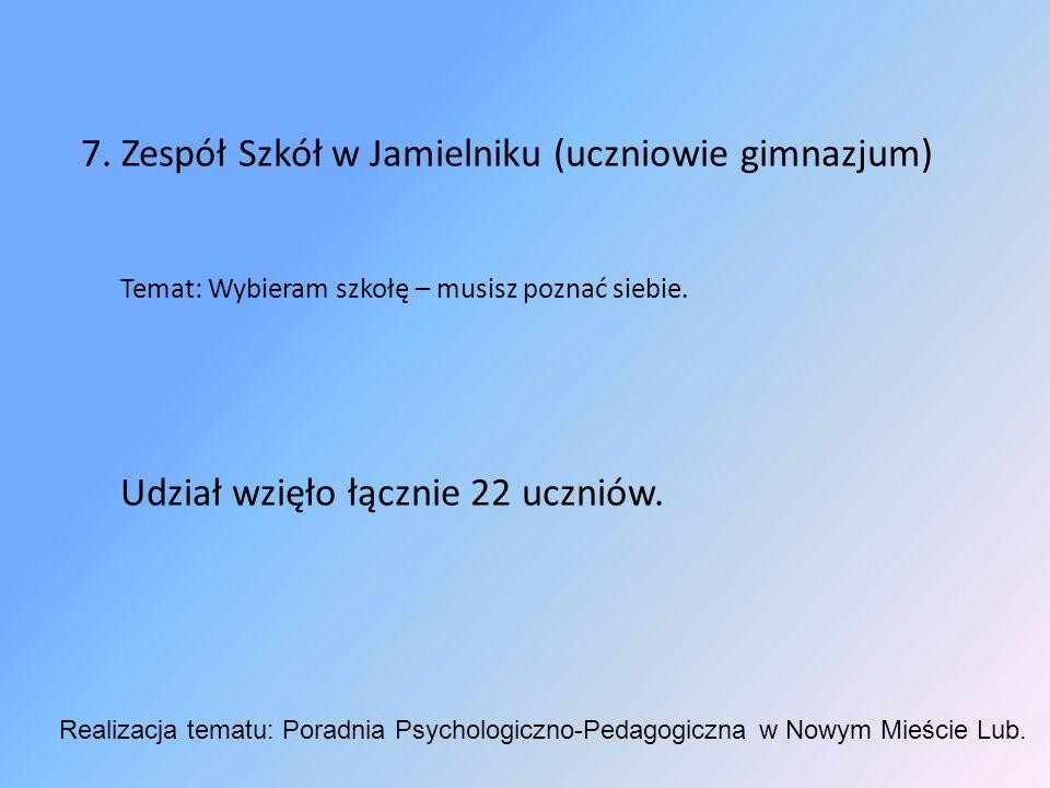 7. Zespół Szkół w Jamielniku (uczniowie gimnazjum) Temat: Wybieram szkołę – musisz poznać siebie.