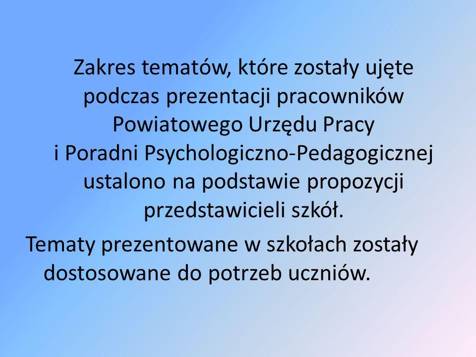 Przedstawiono prezentacje dotyczące Ogólnopolskiego Tygodnia Kariery, uczniowie otrzymali materiały informacyjne (ulotki dotyczące doradztwa zawodowego, szkoleń, staży, pośrednictwa pracy, klubu pracy).