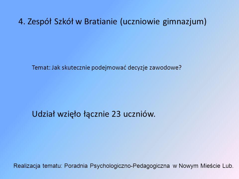 4. Zespół Szkół w Bratianie (uczniowie gimnazjum) Temat: Jak skutecznie podejmować decyzje zawodowe? Udział wzięło łącznie 23 uczniów. Realizacja tema