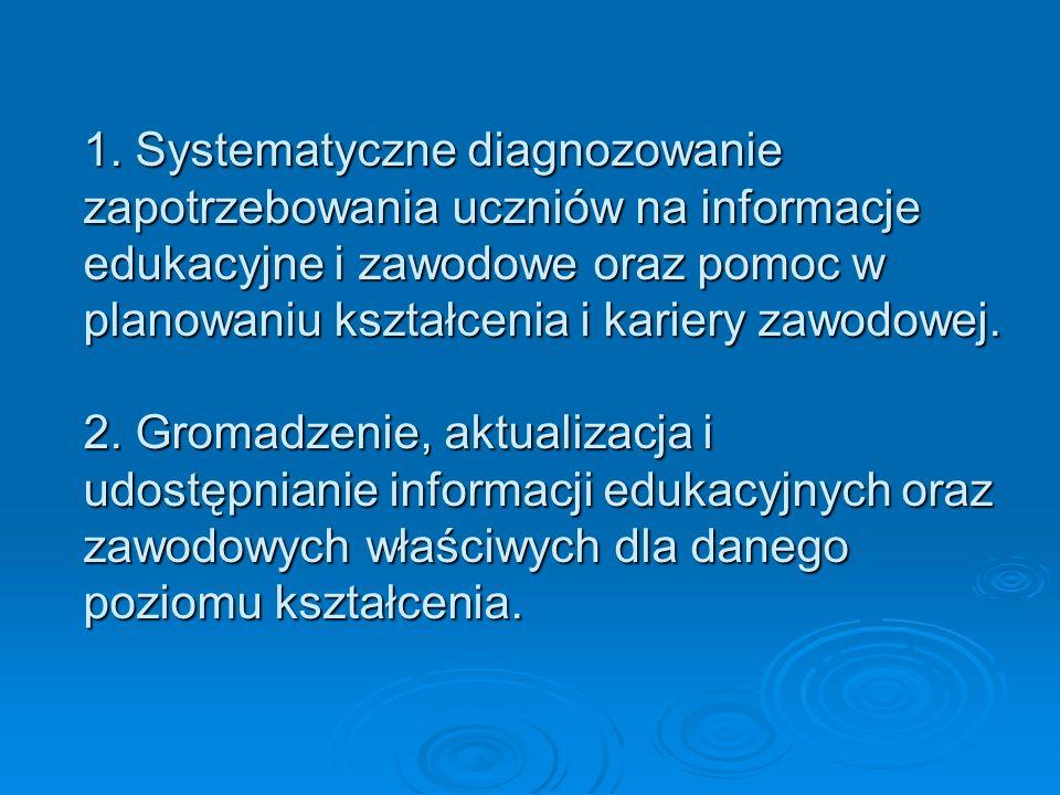 1. Systematyczne diagnozowanie zapotrzebowania uczniów na informacje edukacyjne i zawodowe oraz pomoc w planowaniu kształcenia i kariery zawodowej. 2.