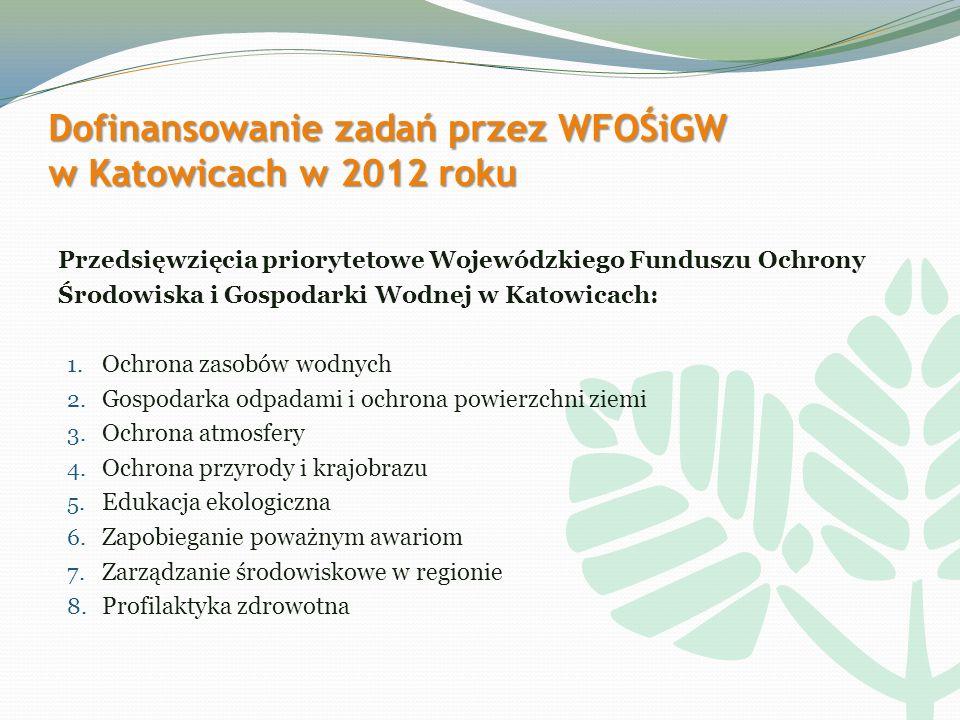 Dofinansowanie zadań przez WFOŚiGW w Katowicach w 2012 roku Przedsięwzięcia priorytetowe Wojewódzkiego Funduszu Ochrony Środowiska i Gospodarki Wodnej w Katowicach: 1.
