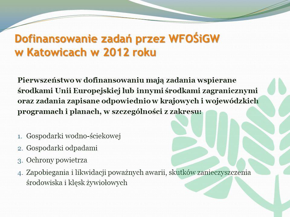 Dofinansowanie zadań przez WFOŚiGW w Katowicach w 2012 roku Pierwszeństwo w dofinansowaniu mają zadania wspierane środkami Unii Europejskiej lub innymi środkami zagranicznymi oraz zadania zapisane odpowiednio w krajowych i wojewódzkich programach i planach, w szczególności z zakresu: 1.