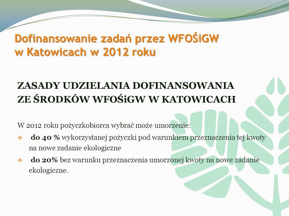 Dofinansowanie zadań przez WFOŚiGW w Katowicach w 2012 roku ZASADY UDZIELANIA DOFINANSOWANIA ZE ŚRODKÓW WFOŚiGW W KATOWICACH W 2012 roku pożyczkobiorca wybrać może umorzenie: do 40 % wykorzystanej pożyczki pod warunkiem przeznaczenia tej kwoty na nowe zadanie ekologiczne do 20% bez warunku przeznaczenia umorzonej kwoty na nowe zadanie ekologiczne.