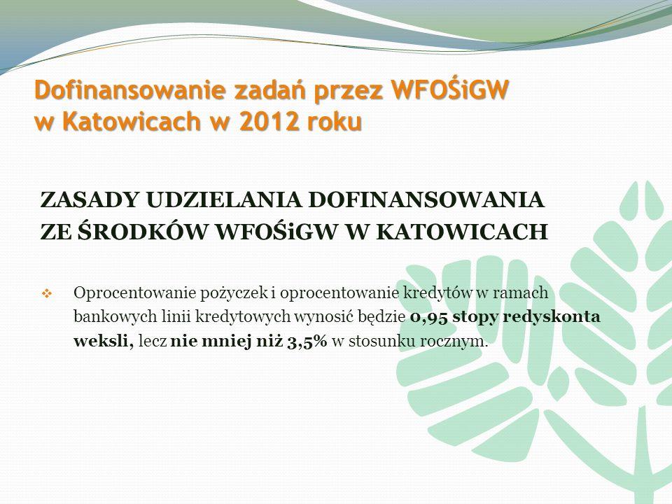 Dofinansowanie zadań przez WFOŚiGW w Katowicach w 2012 roku ZASADY UDZIELANIA DOFINANSOWANIA ZE ŚRODKÓW WFOŚiGW W KATOWICACH Oprocentowanie pożyczek i oprocentowanie kredytów w ramach bankowych linii kredytowych wynosić będzie 0,95 stopy redyskonta weksli, lecz nie mniej niż 3,5% w stosunku rocznym.