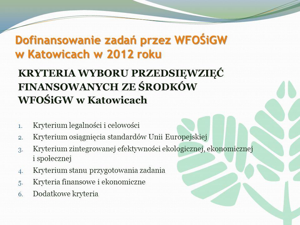 Dofinansowanie zadań przez WFOŚiGW w Katowicach w 2012 roku KRYTERIA WYBORU PRZEDSIĘWZIĘĆ FINANSOWANYCH ZE ŚRODKÓW WFOŚiGW w Katowicach 1.