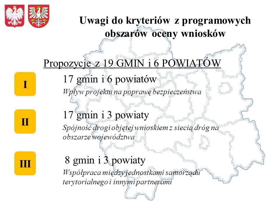 Uwagi do kryteriów z programowych obszarów oceny wniosków Propozycje z 19 GMIN i 6 POWIATÓW 17 gmin i 6 powiatów Wpływ projektu na poprawę bezpieczeńs
