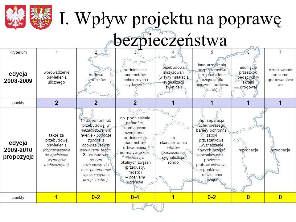 I. Wpływ projektu na poprawę bezpieczeństwa Kryterium1234567 edycja 2008-2009 wprowadzenie oświetlenia ulicznego budowa chodników podniesienie paramet