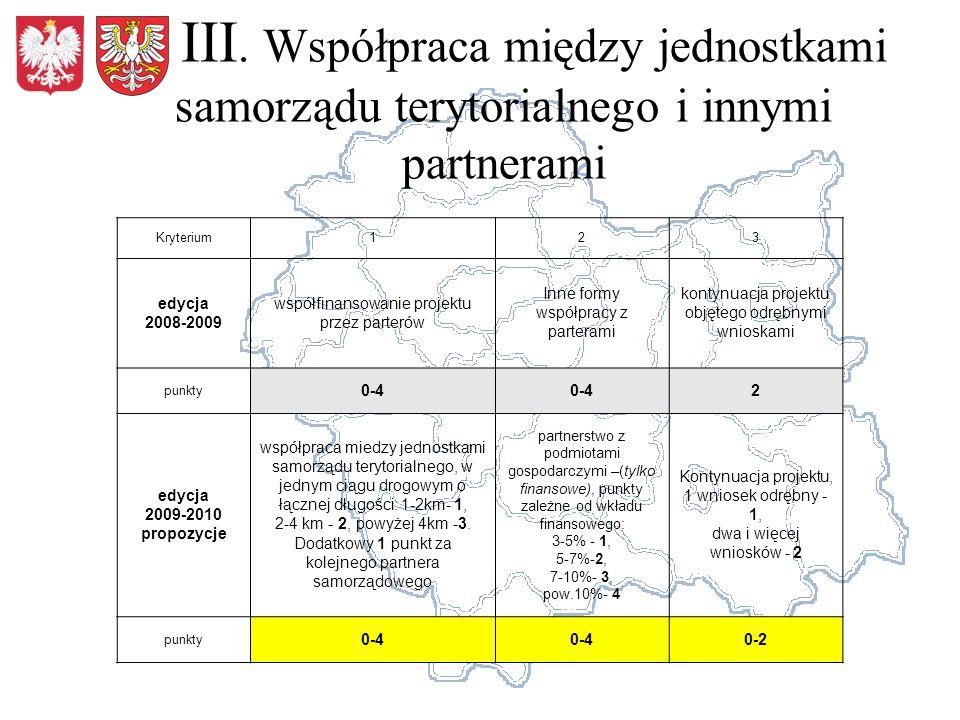 III. Współpraca między jednostkami samorządu terytorialnego i innymi partnerami Kryterium123 edycja 2008-2009 współfinansowanie projektu przez parteró