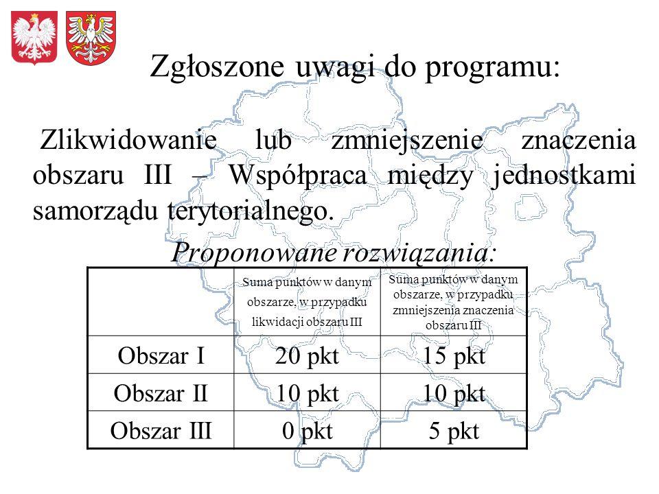 Zgłoszone uwagi do programu: Zlikwidowanie lub zmniejszenie znaczenia obszaru III – Współpraca między jednostkami samorządu terytorialnego. Proponowan