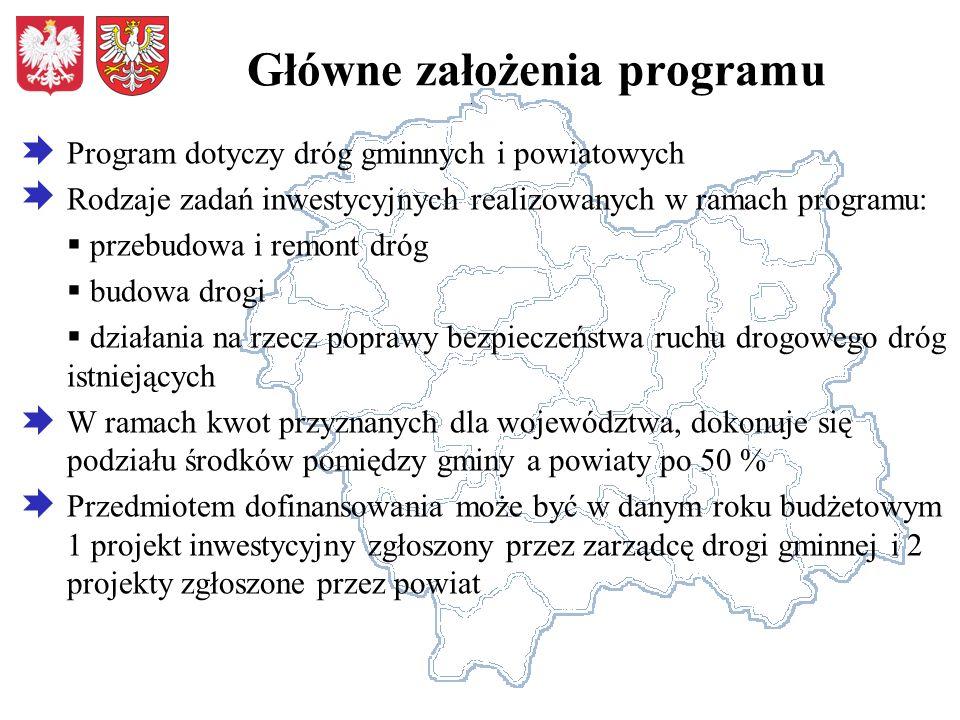 Główne założenia programu Program dotyczy dróg gminnych i powiatowych Rodzaje zadań inwestycyjnych realizowanych w ramach programu: przebudowa i remon