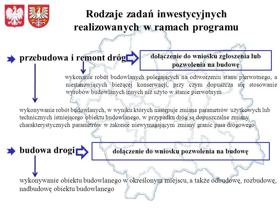 Zgłoszone uwagi do programu: Zlikwidowanie lub zmniejszenie znaczenia obszaru III – Współpraca między jednostkami samorządu terytorialnego.