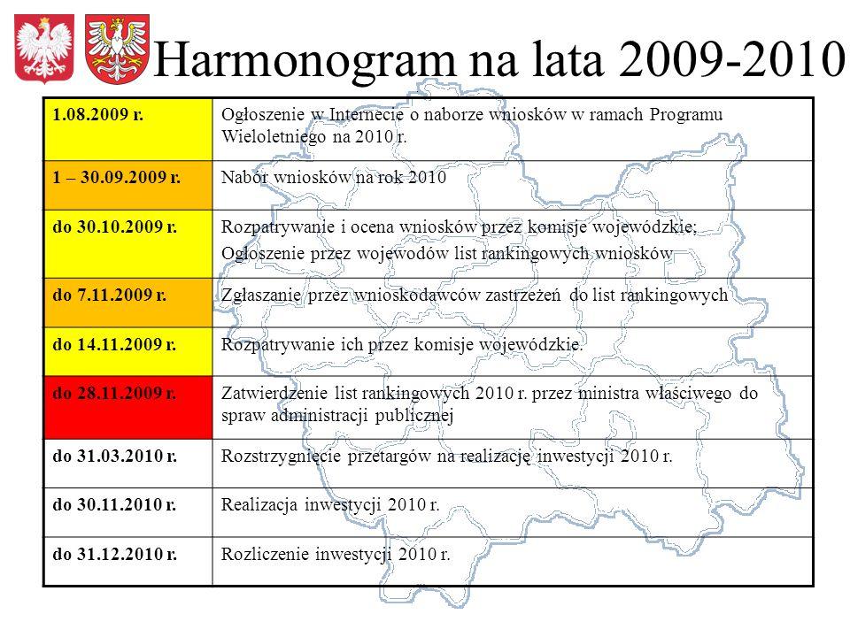 Harmonogram na lata 2009-2010 1.08.2009 r.Ogłoszenie w Internecie o naborze wniosków w ramach Programu Wieloletniego na 2010 r. 1 – 30.09.2009 r.Nabór