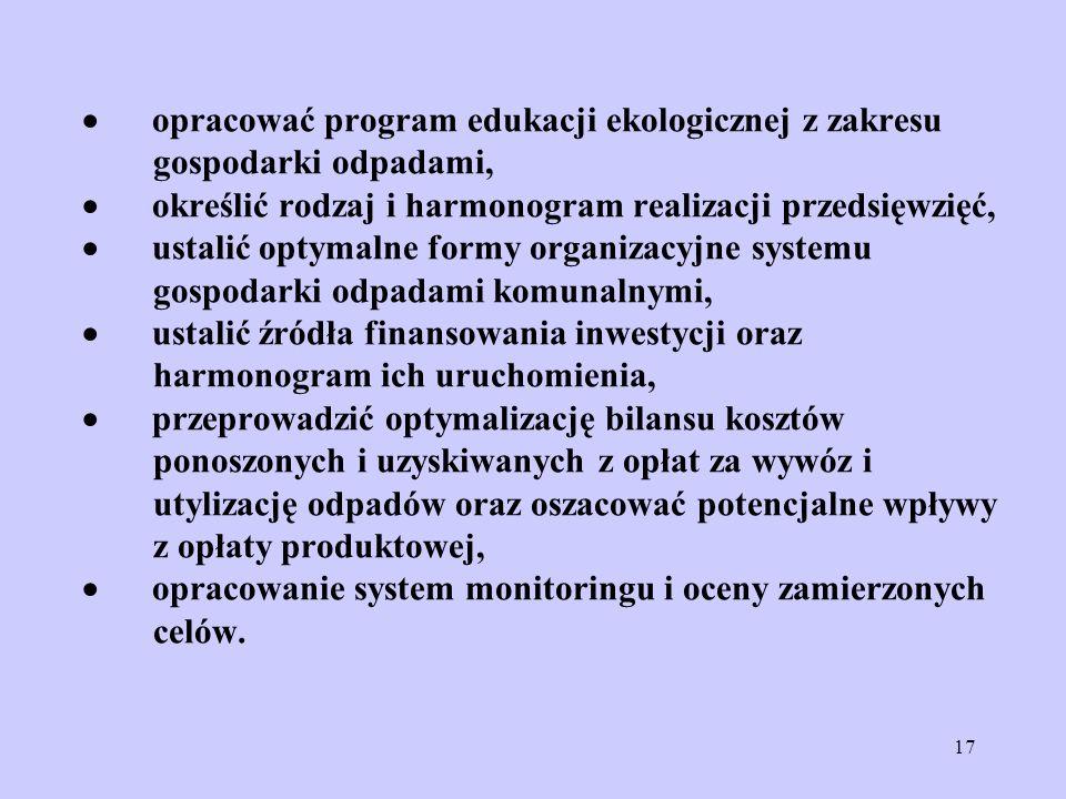 17 opracować program edukacji ekologicznej z zakresu gospodarki odpadami, określić rodzaj i harmonogram realizacji przedsięwzięć, ustalić optymalne fo