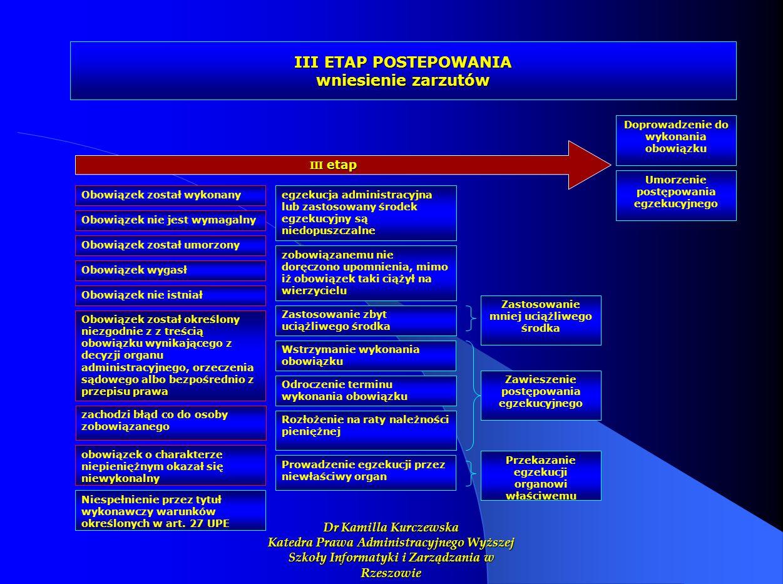 III ETAP POSTEPOWANIA wniesienie zarzutów III etap Obowiązek został wykonany Obowiązek nie jest wymagalny Obowiązek został umorzony Obowiązek wygasł O