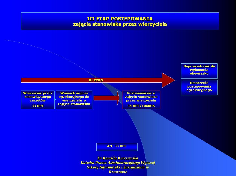 III ETAP POSTEPOWANIA zajęcie stanowiska przez wierzyciela III etap Art. 33 UPE Postanowienie o zajęciu stanowiska przez wierzyciela 34 UPE/106KPA Wni