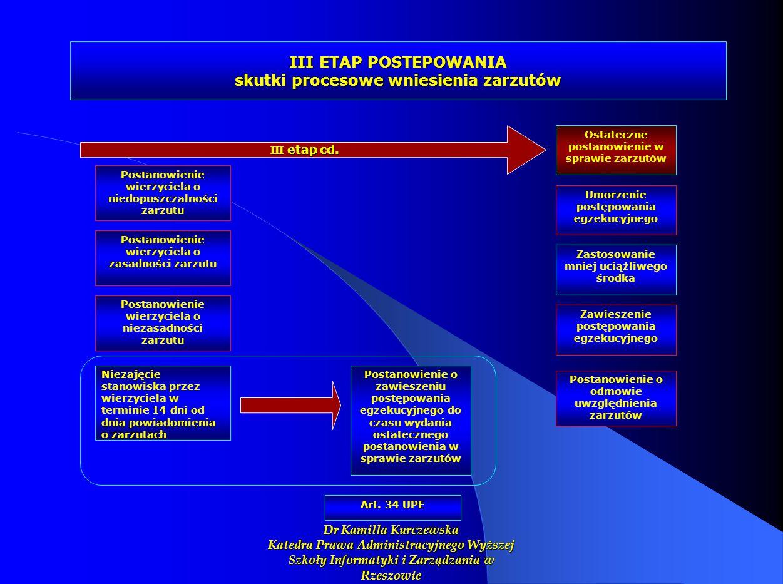 III ETAP POSTEPOWANIA skutki procesowe wniesienia zarzutów III etap cd. Art. 34 UPE Postanowienie wierzyciela o niezasadności zarzutu Niezajęcie stano