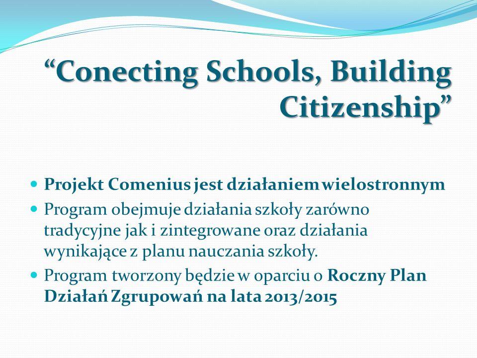 Conecting Schools, Building CitizenshipConecting Schools, Building Citizenship Projekt Comenius jest działaniem wielostronnym Program obejmuje działania szkoły zarówno tradycyjne jak i zintegrowane oraz działania wynikające z planu nauczania szkoły.