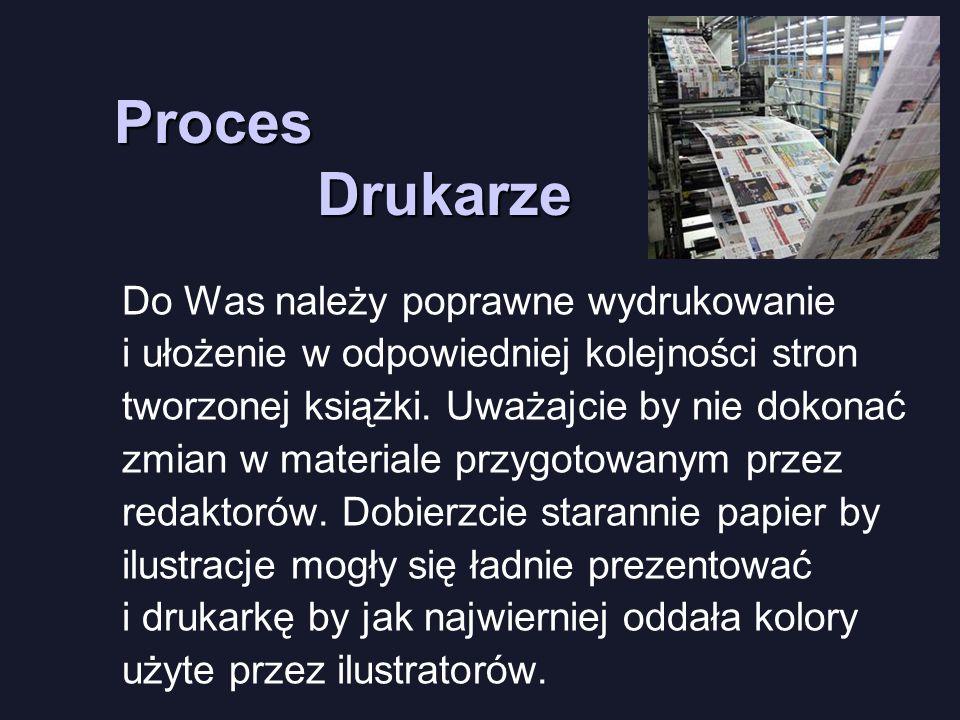 Drukarze Do Was należy poprawne wydrukowanie i ułożenie w odpowiedniej kolejności stron tworzonej książki. Uważajcie by nie dokonać zmian w materiale
