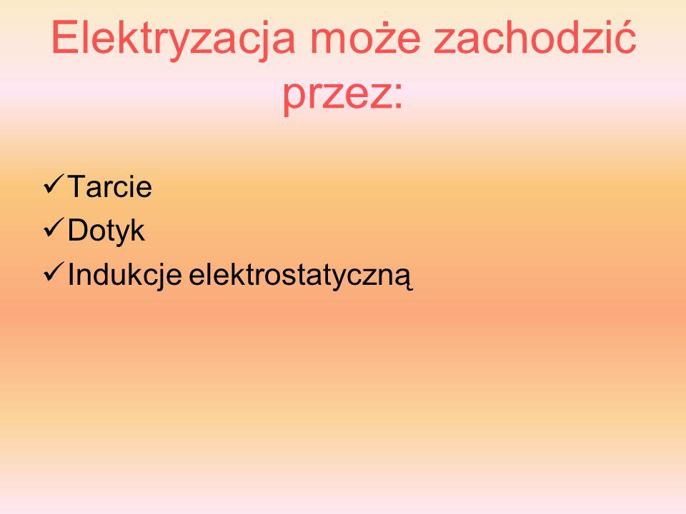 Elektryzacja może zachodzić przez: Tarcie Dotyk Indukcje elektrostatyczną