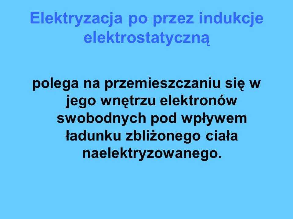 Elektryzacja po przez indukcje elektrostatyczną polega na przemieszczaniu się w jego wnętrzu elektronów swobodnych pod wpływem ładunku zbliżonego ciał