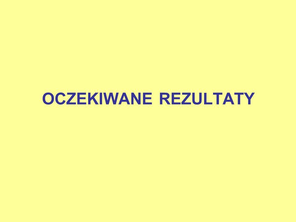 OCZEKIWANE REZULTATY